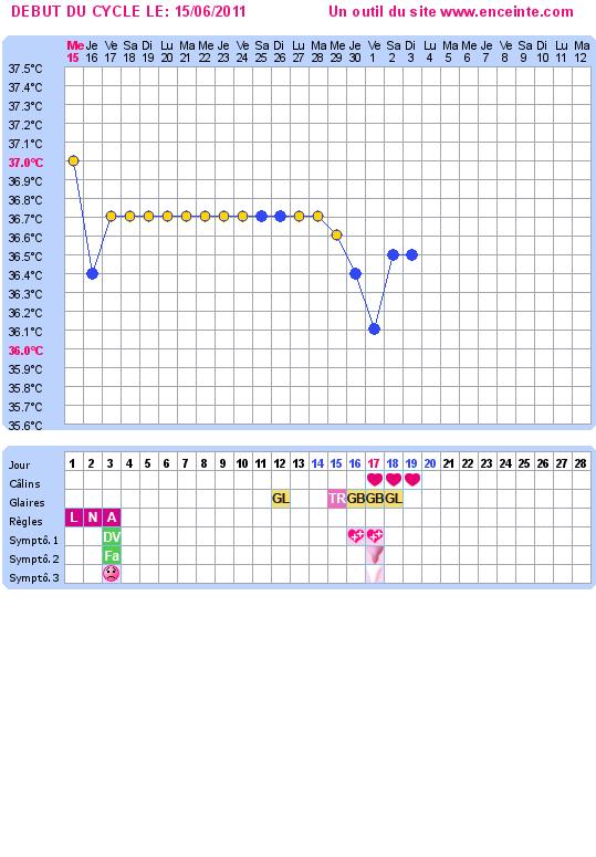 graph2_genere