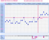 graph2_genere (1)