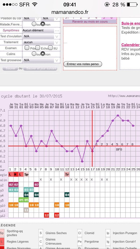 Symptomes a 7dpo tests et sympt mes de grossesse - Fausse couche symptome ...