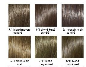 0 votes1 vote0 vote0 votes1 vote0 votevoir limage en grand - Coloration Blond Moyen