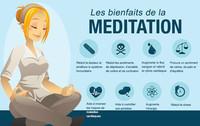 bienfaits de la meditation