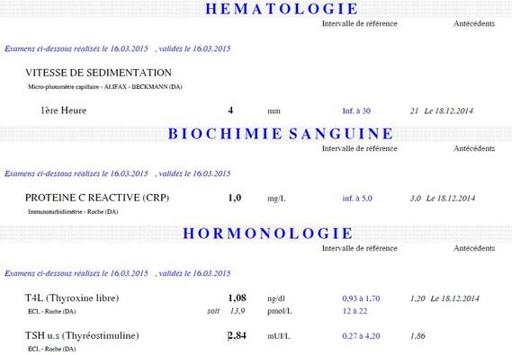 resultats sanguins 160315