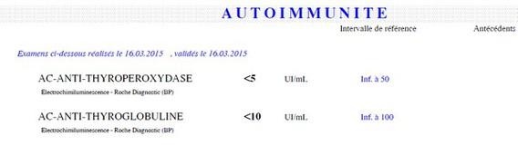 resultats sanguins anticorps 160315