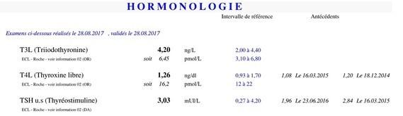 hormonologie