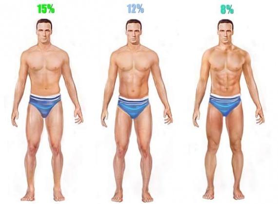 men-body-fat-low