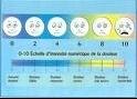 échelle de douleur2