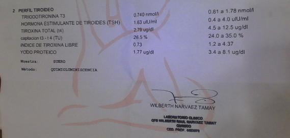 Analyse Thyroïde 2