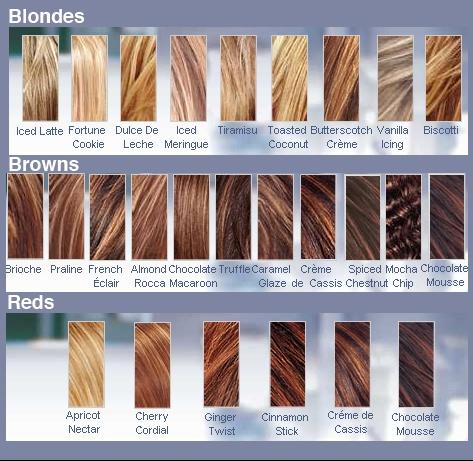 ch9_haircolor_chart