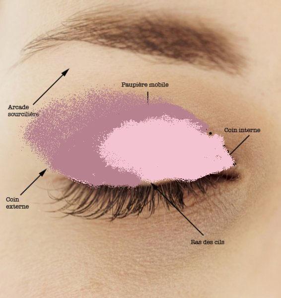 Tuto maquillage : réaliser un effet banane sur les yeux
