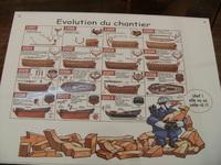 EVOLUTION DU CHANTIER