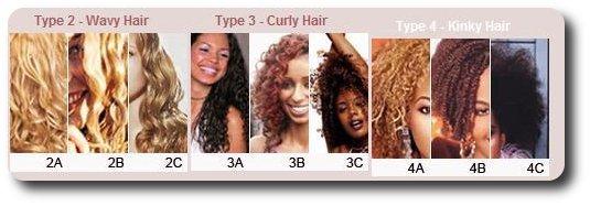 Type De Cheveux Produits Frizzy Amp Curly Photos
