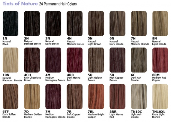 Coloration cerise sur cheveux noir