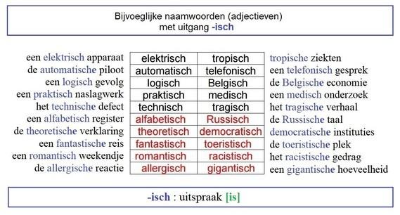 Bijvoeglijke naamwoorden (adjectieven) met uitgang -isch