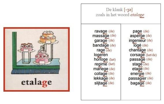 De klank [-ʒə] zoals in 'etalage'