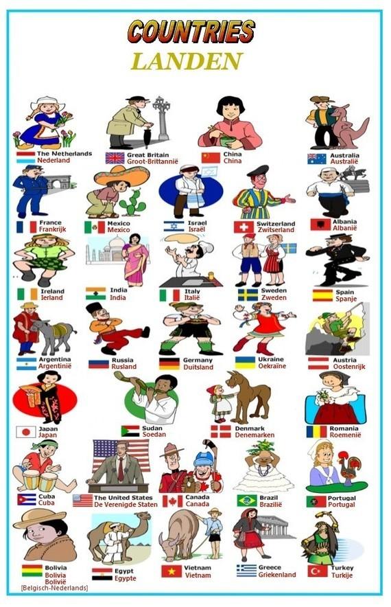 Countries / Landen