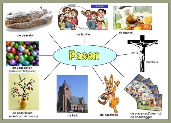 Pasen (woordenschat)