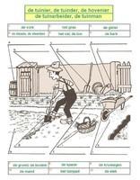 Oefening : de tuinier, de tuinman / Exercice : le jardinier