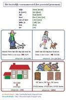 Adjectifs possessifs / Bezittelijke voornaamwoorden : zijn, haar, onze