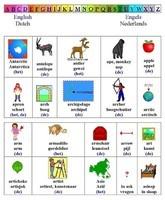 Woordenschat Engels-Nederlands (Engelse woorden die met a- beginnen) [1]