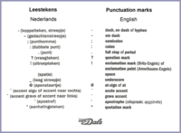 Leestekens / Punctuation marks