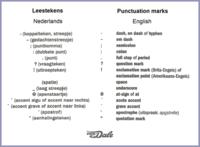 Leestekens / Punctuation marks