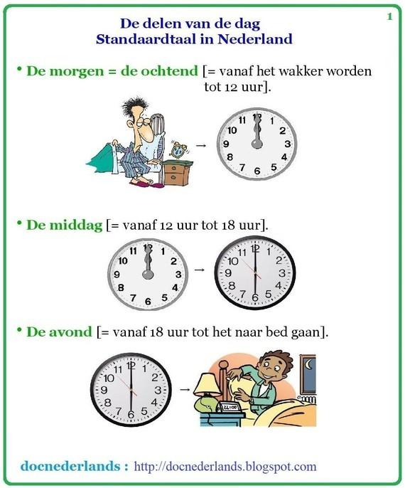 De delen van de dag (in Nederland) 01