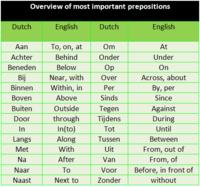 Voorzetsels / preposities (overzicht) / Prepositions (overview)