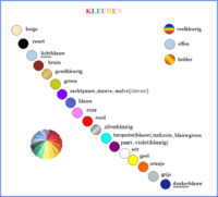 KLEUREN / COLOURS & COLORS / COULEURS / FARBEN / COLORI