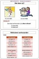 Wederkerende werkwoorden (reflexieve werkwoorden, reflexieve verba)