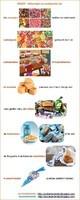 Snoep - lekkernijen en zoetigheden (2)