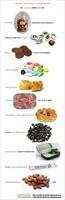 Snoep - lekkernijen en zoetigheden (3)