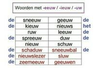 Woorden met -eeuw / -ieuw / -uw