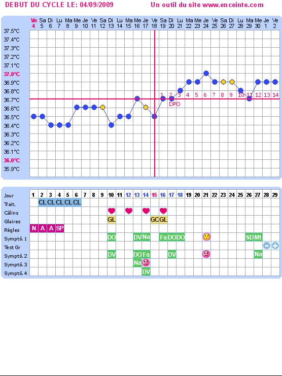 graph2_genere.php