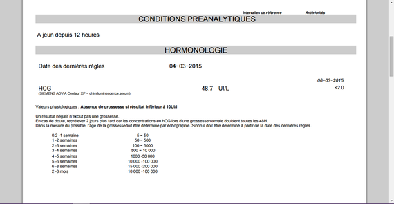 PDS Aurélie_29 , Positive avec 48.7UI/L :)