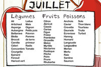 mangermediterraneen-fruits-et-legumes-de-saison-Juillet