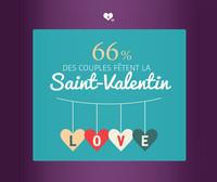 Saint-Valentin - Le pourcentage de couples qui fêtent la Saint-Valentin