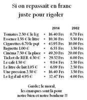 francs euros