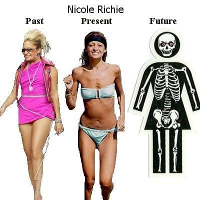 nicole-richie-anorexic-photoshop