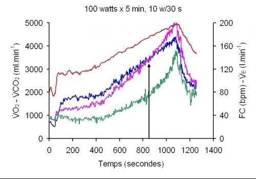 VO2max_kinetics.jpg1.