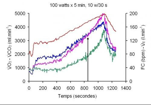 VO2max_kinetics.jpg2.