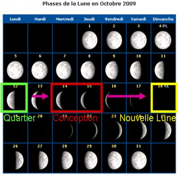 Exemple Lune OCT 09