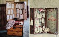 plan-de-table-original-mariage-theme-vintage