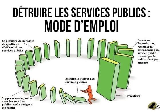 détruire les services publics