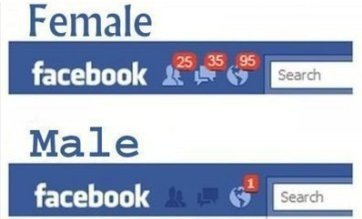 Facebook Female Male