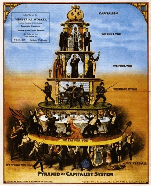pyramide_capitalisme