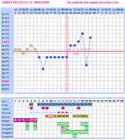 graph2_genere-2