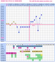 graph2_genere-3