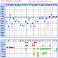 graph2_genere-4