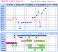 graph2_genere-5