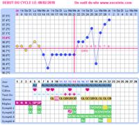 graph2_genere-6